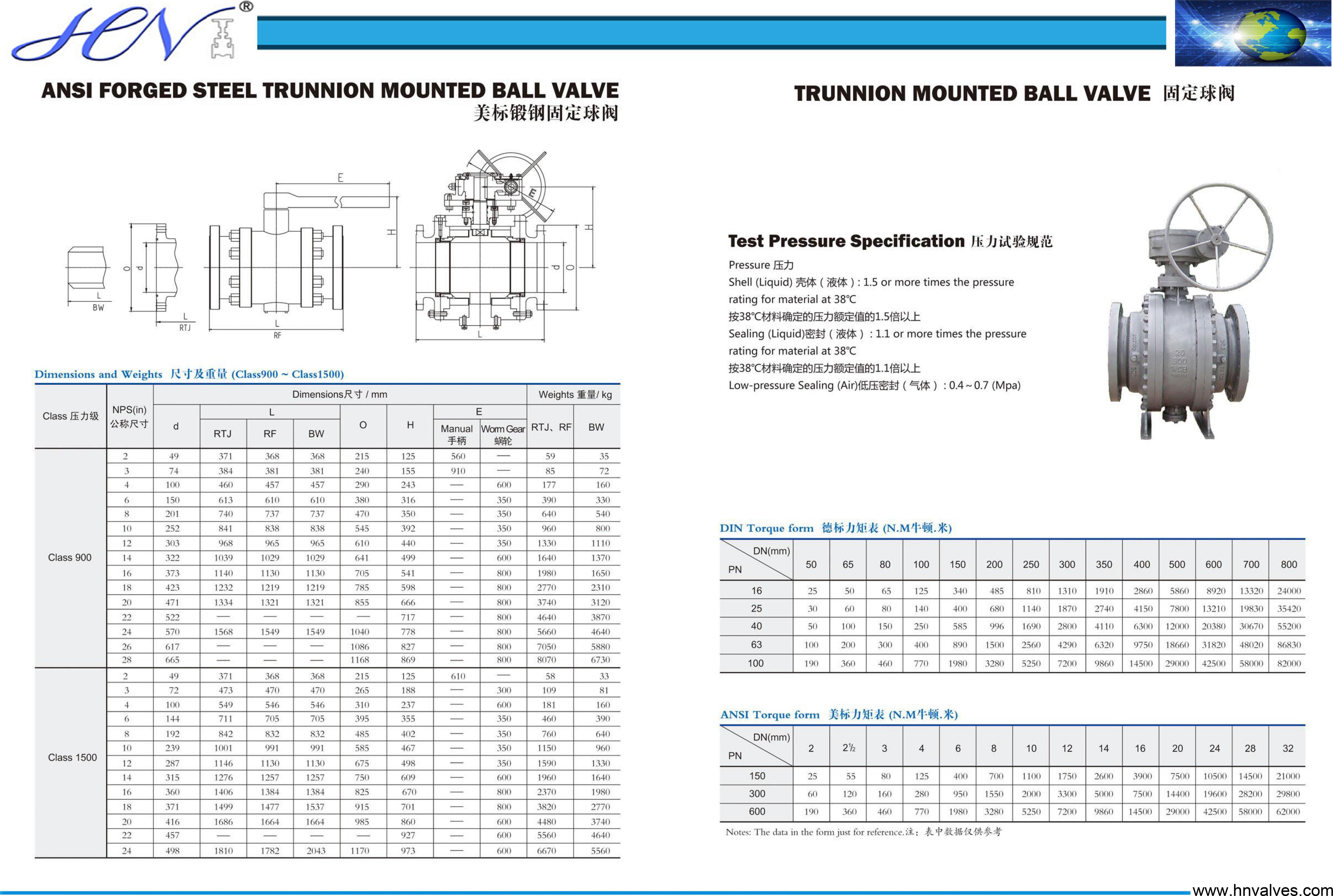 trunnion mounted ball valve dimension and weight